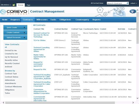contract management template econtracts comprehensive contract lifecycle management