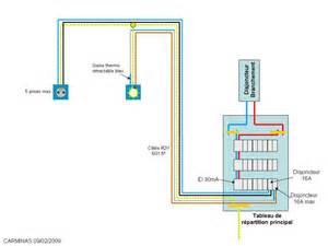 installation circuits 233 lectriques d 233 clairage de la