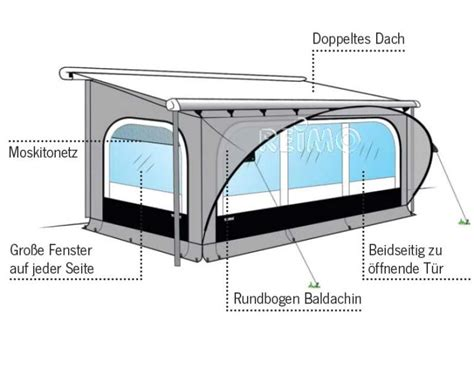 Under Awning Lighting Thule Quickfit Awning Tent Large Tent Width 2 6m Awning
