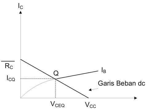 rumus transistor bias pembagi tegangan my rangkaian bias transistor arus basis