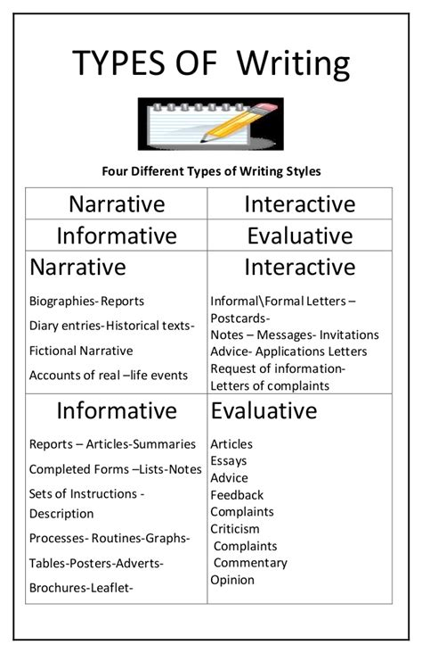 types of resume writing types of resume styles different types of resume formats