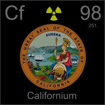 californium number of protons the periodic table californium