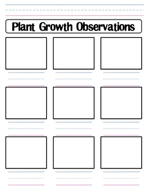 Observation Worksheet by Dot Dot Dot Ellipsis Required March 2013