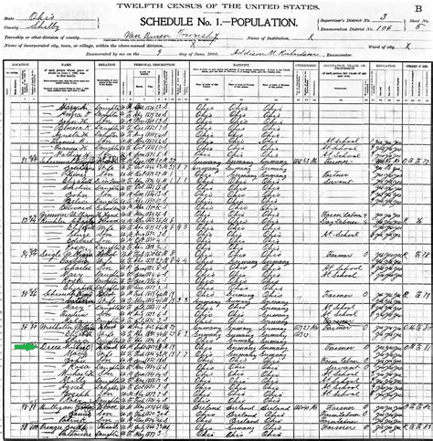 Ohio County Records 1840 2001 Wilkens The Spiraling Chains Schroeder Tumbush Family Trees