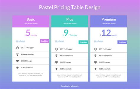 pastel pricing table design widget template by w3layouts