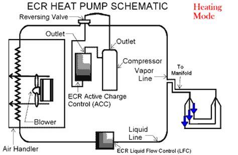 Laundromat Floor Plan applications tube pipe amp fittings direct exchange