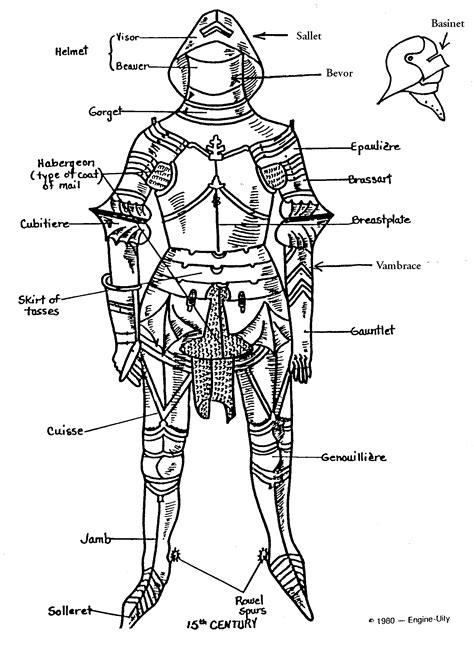 armor of god diagram whole armor of god elec intro website