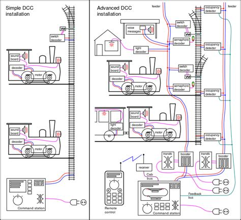 nce dcc wiring diagram nes wiring diagram wiring