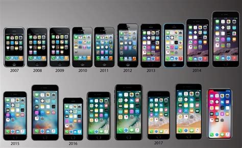 how many iphone models are there iphone 7 iphone 8 iphone x quora