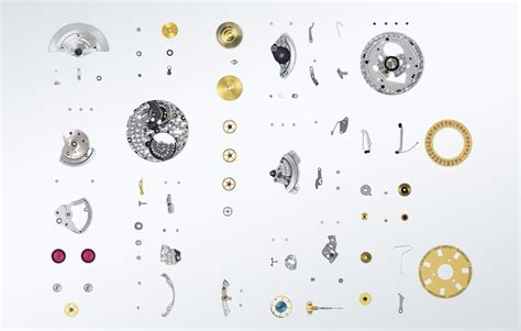How Does a Mechanical Watch Work?   Rob's Rolex Chronicle