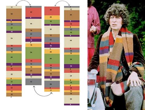 knitting pattern for tardis scarf doctor who scarf guide s my mom dr who and doctors