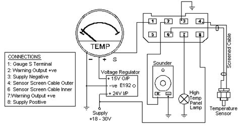 temperature wiring diagram the best wiring diagram