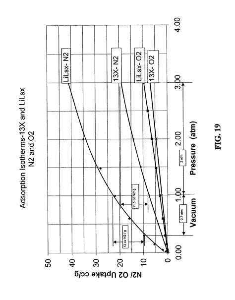 vacuum swing adsorption oxygen generator patent us7431032 low power ambulatory oxygen
