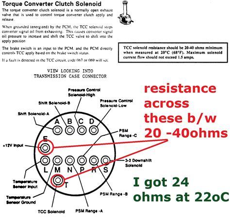 test  tcc solenoid   le wiring