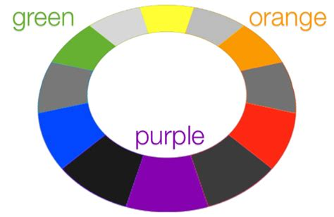 three secondary colors june 2011
