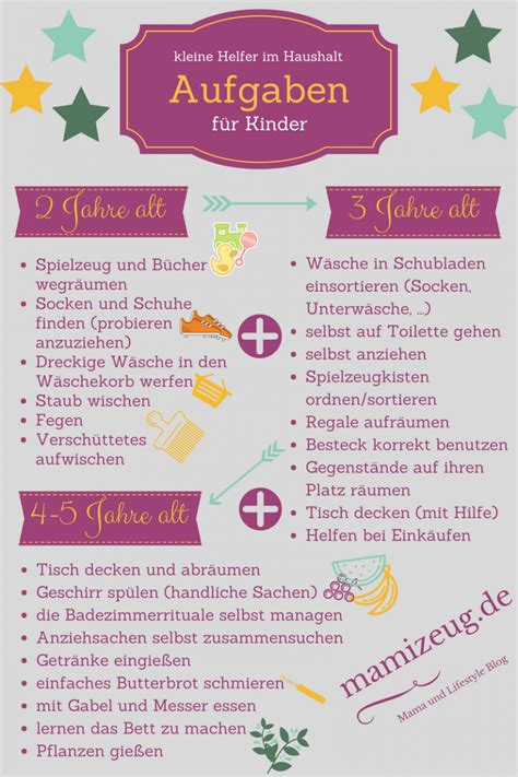 Pflichten Im Haushalt 5848 by Kleine Helfer Im Haushalt Aufgaben F 252 R Kinder Mamizeug
