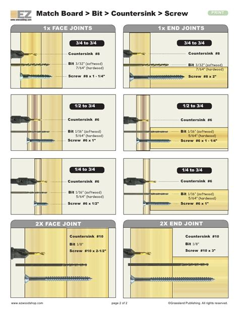 Wood Chart Woodworking Guide