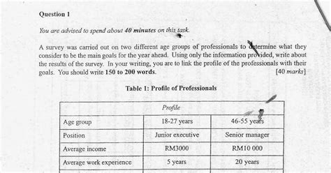 Muet Report Writing Tips by 4muet Wb Muet Report Writing Profile Of Professionals Their Goals