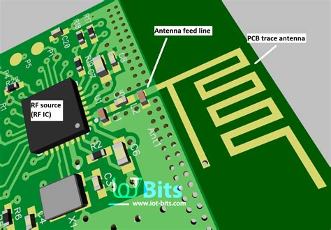 part 1 designing a wifi pcb trace antenna for esp8266 or esp32