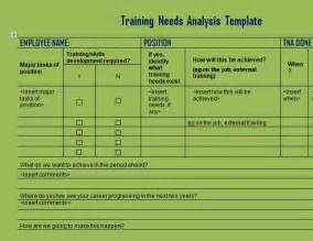 Management Needs Analysis Template by Needs Analysis Template Project Management