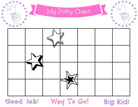 paw patrol potty chart potty training chart boy paw patrol