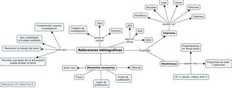 marco conceptual ejemplo tesis universidad de puerto rico marco conceptual ejemplo tesis universidad de ejemplos