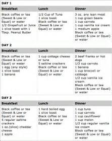 This is the quot official meal plan quot that i found on the facebook fan page