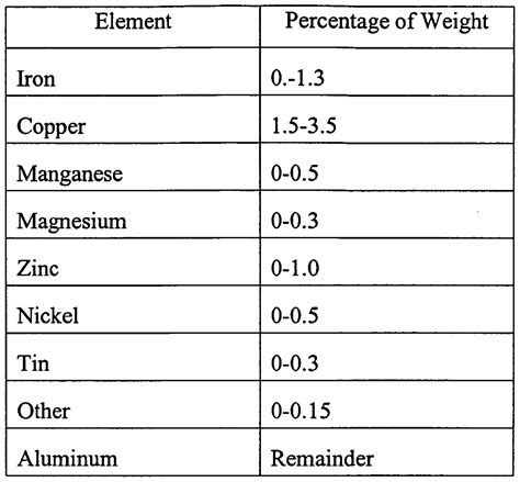 section weight calculator aluminium section weight calculator 28 images