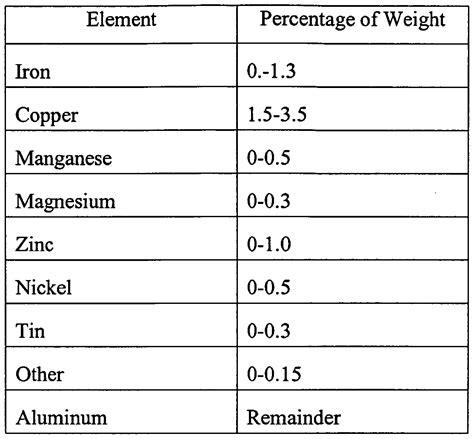 aluminium section weight calculator aluminium section weight calculator 28 images