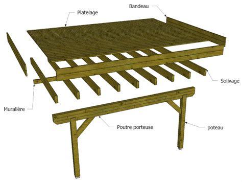abri pour escalier exterieur 2147 fabricant alsacien de terrasse bois au sol et sur poteaux