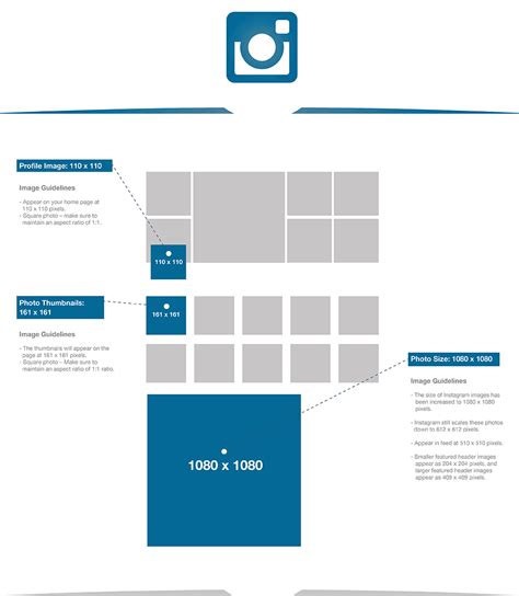 dimensioni pc le dimensioni delle immagini per i social network