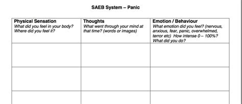 Depression Worksheet by This Website Has Loads Of Great Motivation And Self Help