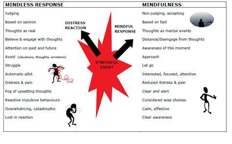 dudas existenciales comunes mindfulness therapy espa 241 ol