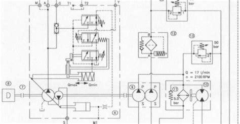 hydraulic diagrams      hydraulics
