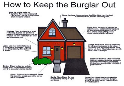 how to keep house how to keep your home secure