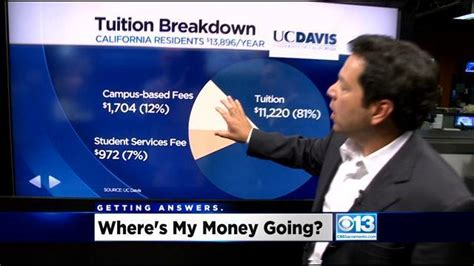 Uc Davis Mba Tuition by What Does Uc Davis Look For In Students 2017 2018 Best