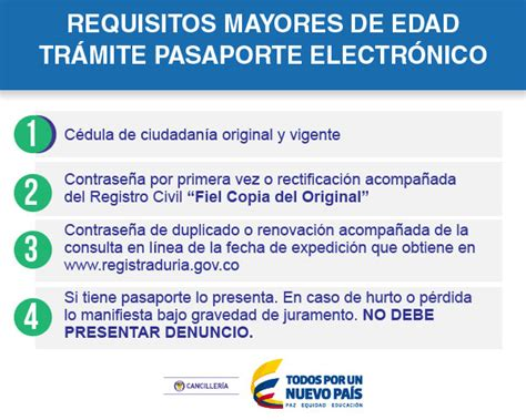 requisitos para jubilarse en 2016 requisitos para pension en 2016 requisitos para