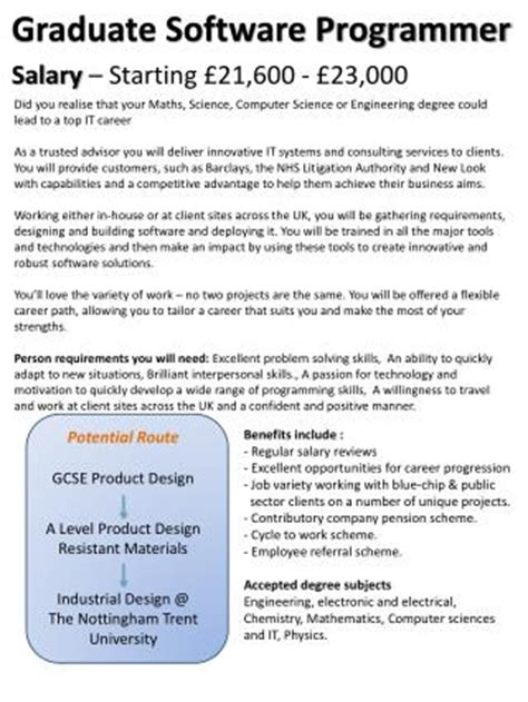 ppt potential route gcse product design a level product design resistant materials industrial