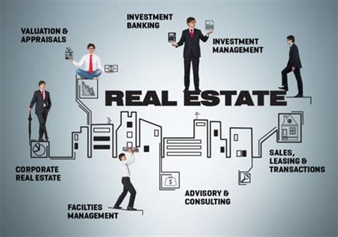 Mba In Real Estate Careers by Education For Next Big Sector The World Of Built Environment