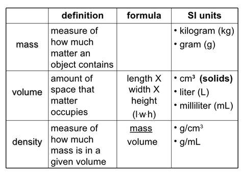 Measuring Matter Worksheet by Measuring Matter Worksheets Worksheets For School Getadating