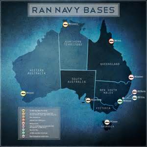 analysis the royal australian navy