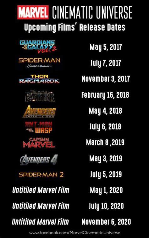 film marvel liste wikipedia this is mcu movie release date comics amino