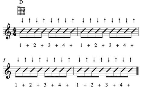 strumming pattern shut up and dance band rehearsal rhythm vs tempo guitar confidence