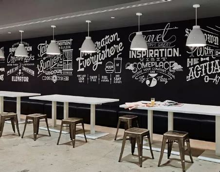 ide kreatif dekorasi cafe  disukai pelanggan