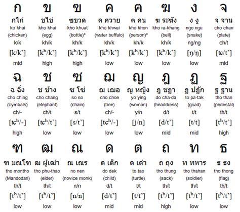 thai alphabet chart thai alphabet search thai in 2018