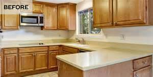 Painting Kitchen Countertops Giani Granite Countertop Paint Colors Roselawnlutheran