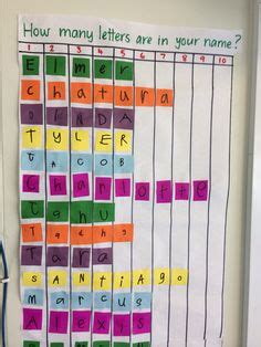 how many of each letter are there in scrabble three letter word with medial vowel e sound from