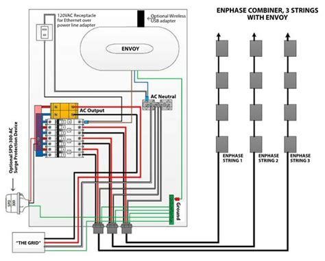 enphase m215 wiring diagram enphase 215 free wiring