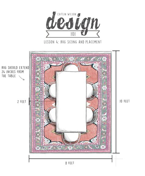 Dining Room Rug Size Guide by Rug Size Guide Caitlin Wilson With Dining Room