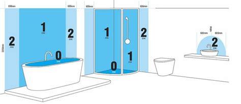 badkamerverlichting zone 0 badkamerverlichting wat is belangrijk om te weten
